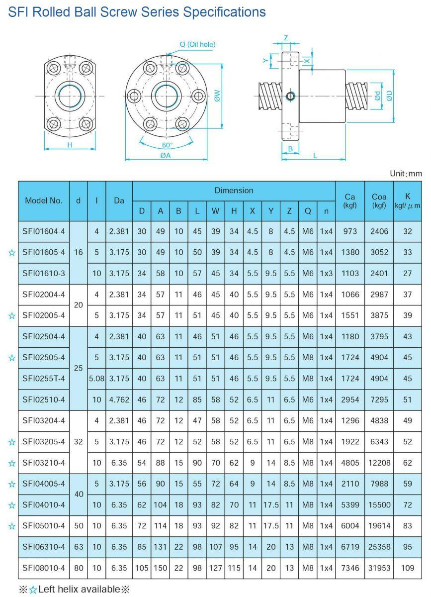 TBI Motion ball screw catalog SFI 2