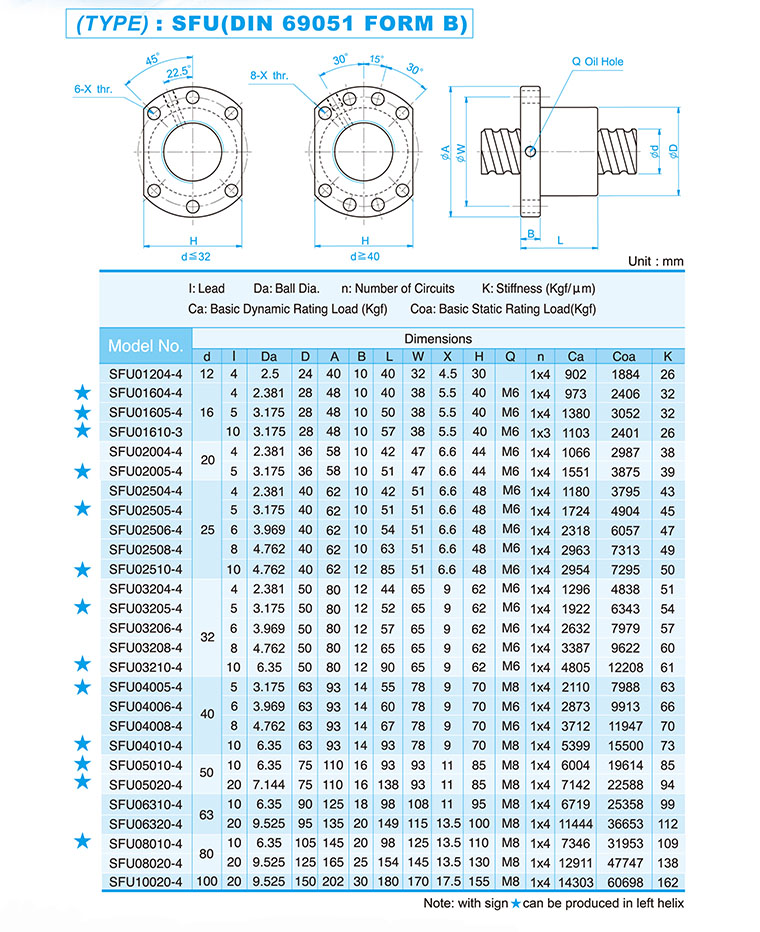 China brand ball screw nut catalog