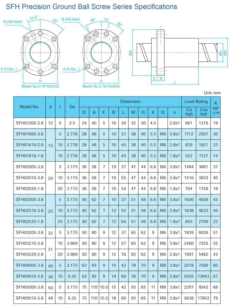 TBI Motion ball screw catalog SFH-1