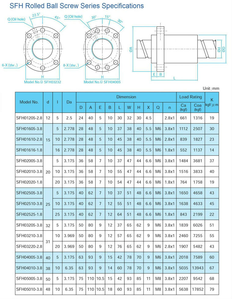 TBI Motion ball screw catalog SFH-2