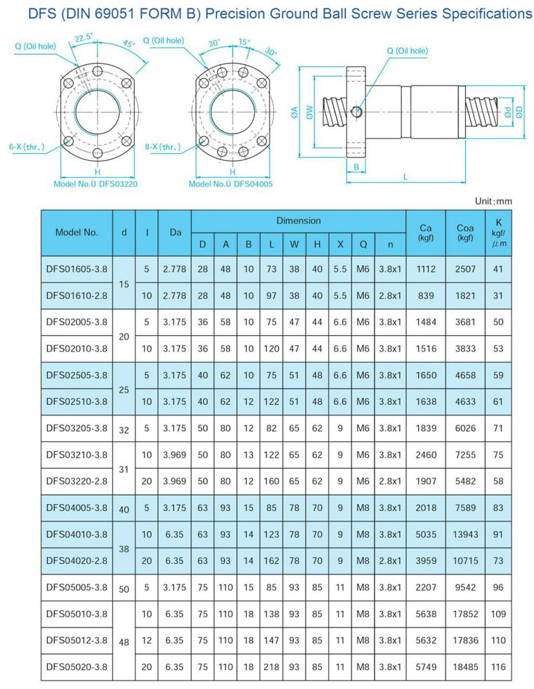 TBI Motion ball screw catalog DFS