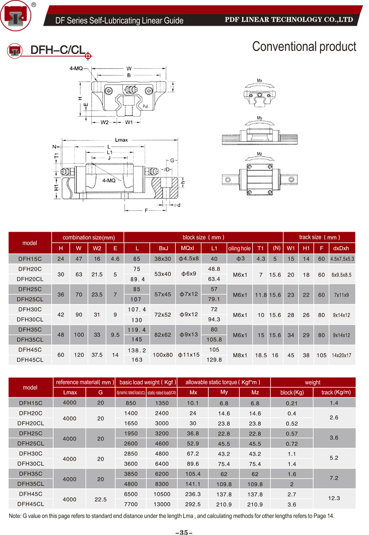 Taiwan PDF linear guide DFH-C.CL catalog
