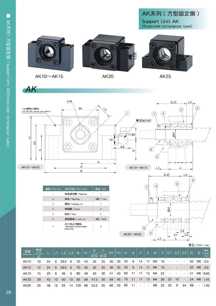 AKD ball screw support AK catalog