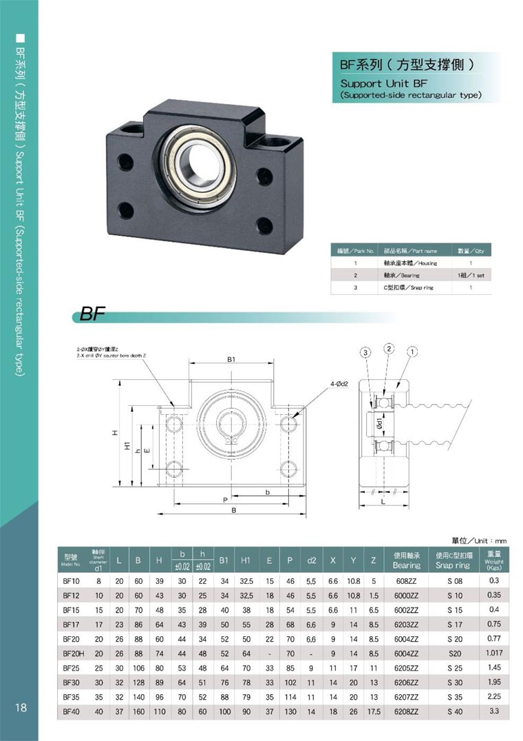 AKD ball screw support BF catalog