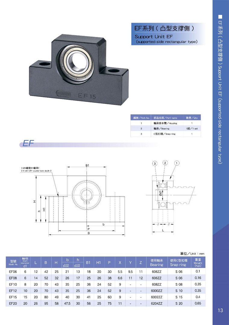 AKD ball screw support EF catalog