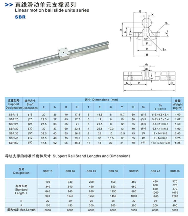SBR round linear guide catalog