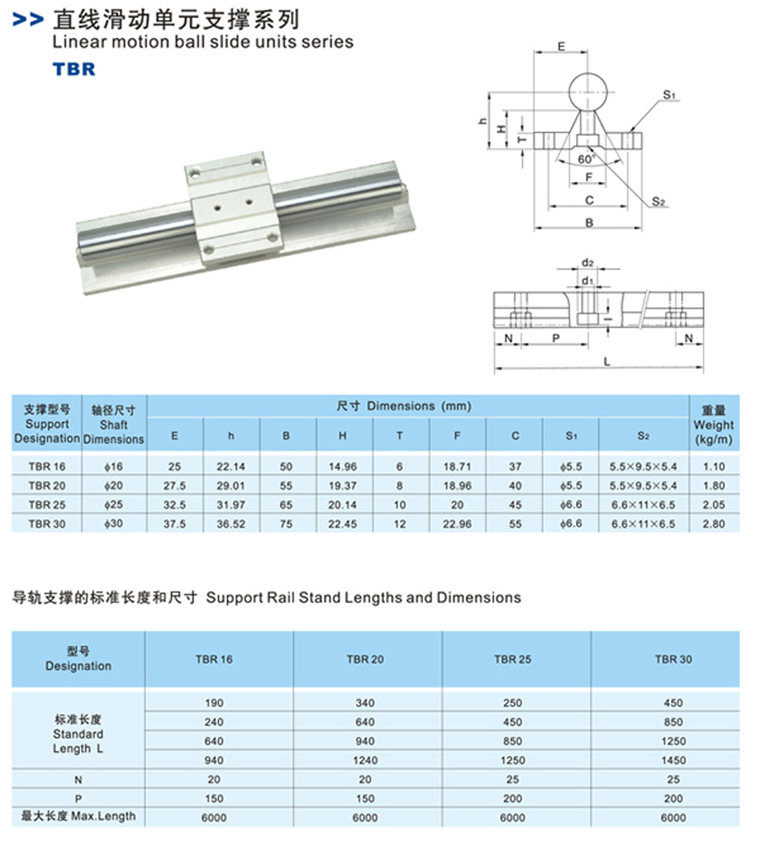 TBR round linear guide catalog