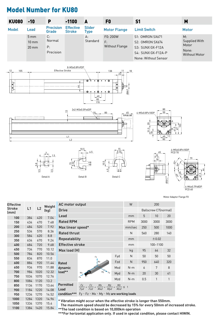 HIWIN worktable KU catalog .4