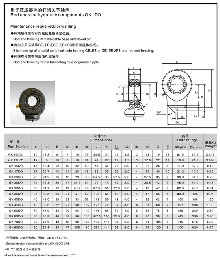 GK..DO Ball joint rod endsBall joint rod ends catalog