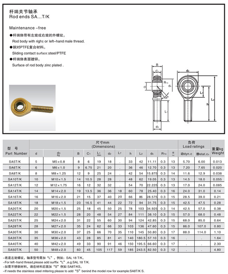 SA...T.K Ball joint rod endsBall joint rod ends catalog