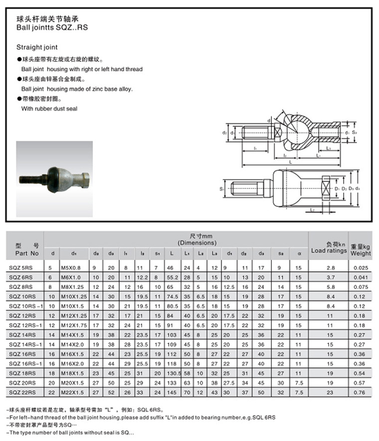 SQZ..RS Ball joint rod endsBall joint rod ends catalog
